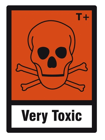 hazardous material: safety sign danger sign hazardous chemical chemistry very toxic skull Illustration