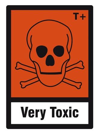 hazardous: segno sicurezza pericolo segno pericolosi chimica chimica cranio molto tossico Vettoriali