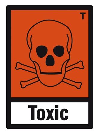 oxidising: se�al de seguridad Se�al de peligro qu�mico peligroso qu�mica t�xica del cr�neo Vectores