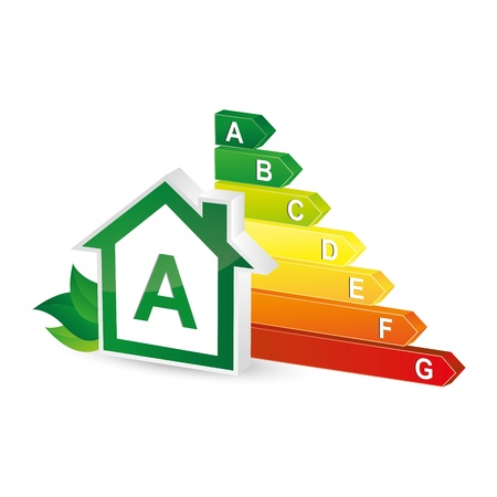 Energie-Klasse Energieberatung Balkendiagramm Wirkungsgrad Elektrogeräte verbrauchen Umfeld Illustration