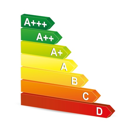 energy rating: energy class energieberatung bar chart efficiency rating electrical appliances consuming environment Illustration