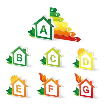 Energie-Klasse Energieberatung Balkendiagramm Wirkungsgrad Elektrogeräte verbrauchen Umfeld Set