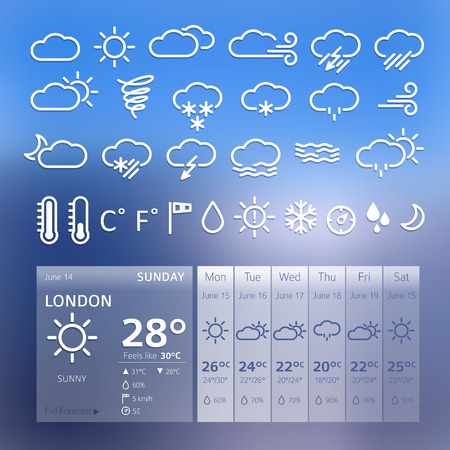 day forecast: Set of seather icons and widget. Temperatute, humidity, wind, rain, sun, snow symbols.