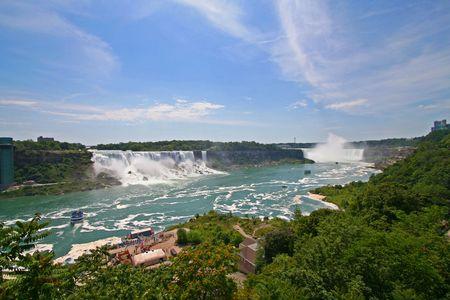 Niagara Falls panoramic photo