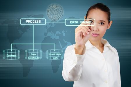Data mining concept - business woman writing virtual screen