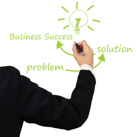 idea solve problem to solution concept written by business woman Stock Photo