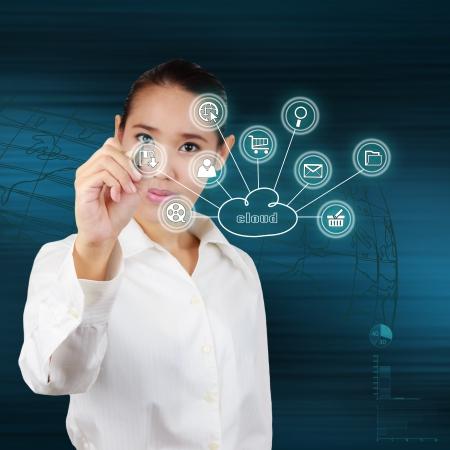 business model: Zakelijke vrouw blijkt cloud computing. Concept van business model