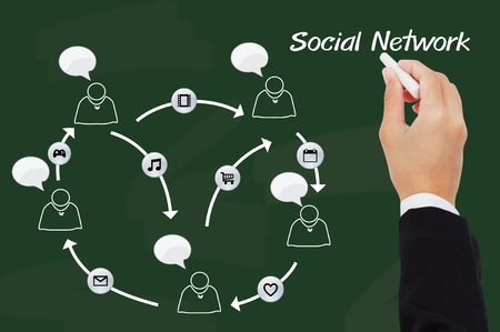 Hand of businessman written social network concept. photo