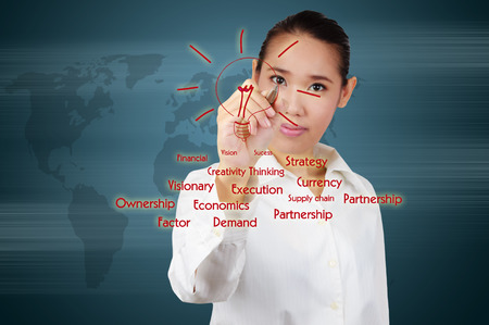 business woman writing a business solution concept on virtual screen