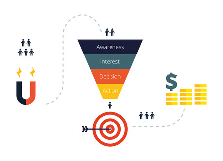 profit: Business infographics with stages of a Sales Funnel, audience, clients, target and profit. Lead and internet sales concept with funnel.