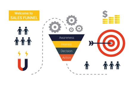 segmentar: infografía de negocios con las etapas de un embudo de ventas, audiencia, clientes, objetivo y los beneficios. El plomo y el concepto de las ventas por Internet con embudo.