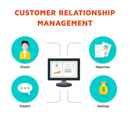 dealings: Customer Relationship Management. Vector illustration. Flat icons of clients, objectives, support, dealings. Concept of the organization of data on work with clients. CRM and accounting system.