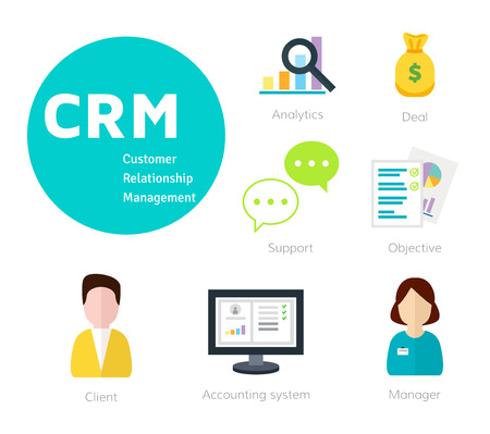 potential: Customer Relationship Management. Vector illustration. Flat icons of clients, objectives, support, deal, manager. Icons of the organization of data on work with clients. CRM and accounting system.