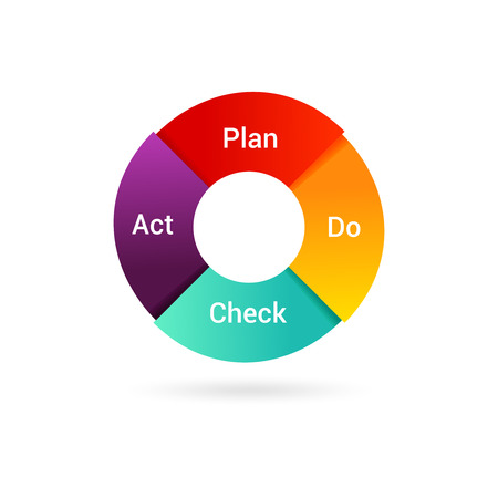 pdca: Isolated PDCA Cycle diagram - management method. Concept of control and continuous improvement in business. Plan Do Check Act illustration.