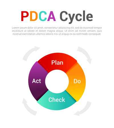 plan do check act: Isolated PDCA Cycle diagram - management concept.  Infographic of control and continuous improvement in business. Plan Do Check Act illustration. Illustration