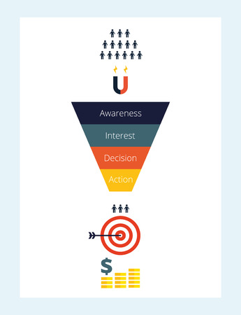 Business infographics with stages of a Sales Funnel, audience, clients, target and profit. Lead and internet sales concept with funnel. Flat vector illustration. Çizim