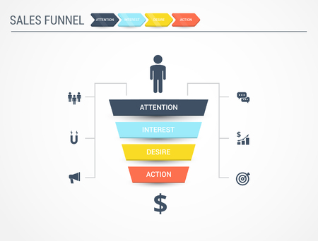 Business infographics with stages of a Sales Funnel.