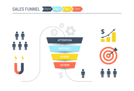 Business infographics with stages of a Sales Funnel, audience, clients, target and profit. Çizim
