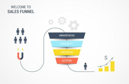 インターネット マーケティングの概念 - ベクトルの図。