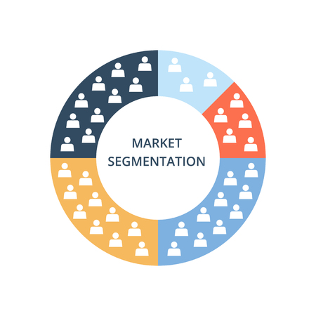 Color circle divided into segments. Market Segmentation vector business concept. Stockfoto