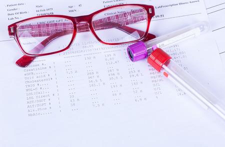 test result: blood test result,high cholesterrol