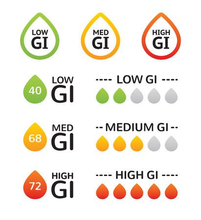 glycemic: Set of glycemic index (GI) food labels. Illustration