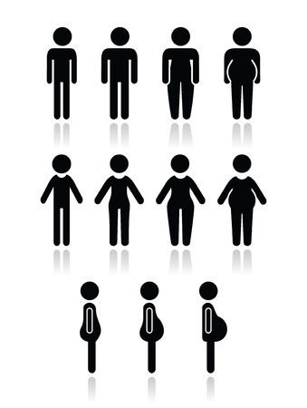 obesidad: Hombre y mujer los iconos de tipo de cuerpo - delgado, gordo, obeso, delgado,