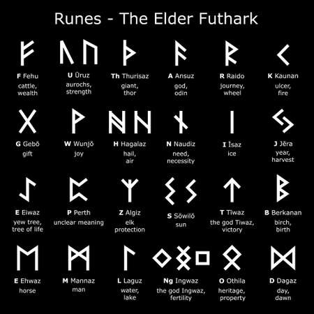 Runes alphabet - The Elder Futhark vector design set with letters and explained meaning, Norse Viking runes script collection in white on black background