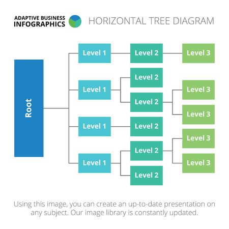 diagrama de arbol: Plantilla infografía editable de diagrama de árbol horizontal, azul y verde versión