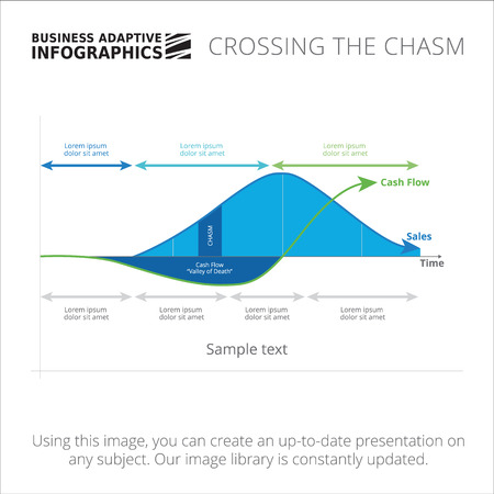 chasm: Editable infographic template of crossing the chasm diagram, blue and green version