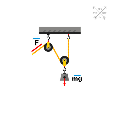 hook like: Loaded movable pulleys. Physics, gravitation force, hook, rope. Physics concept. Can be used for topics like physics, science, education, school Illustration