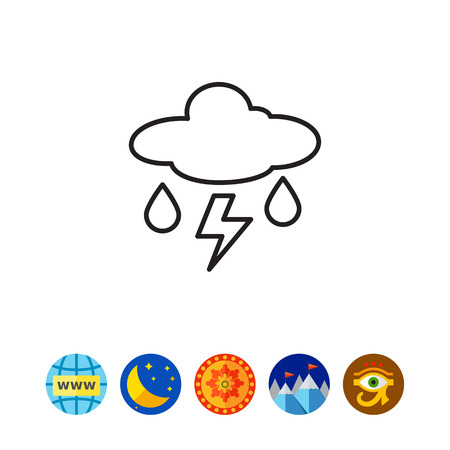 predict: Thunderstorm