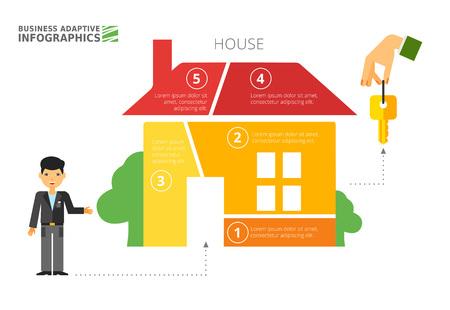 House Metaphor Diagram Template