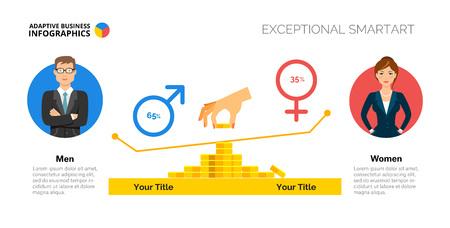 Gender comparison diagram.