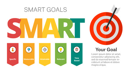 SMART Goals Setting for topics like business, training, management. Illustration