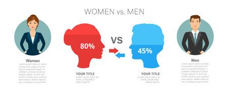 Men Versus Women Infographic Template Vettoriali