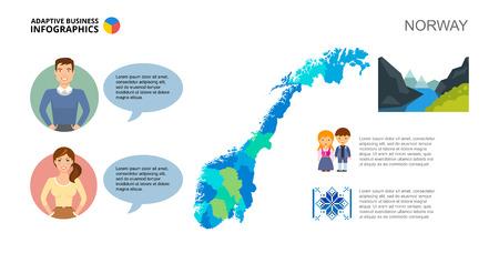 Norway Concept Slide Template Иллюстрация