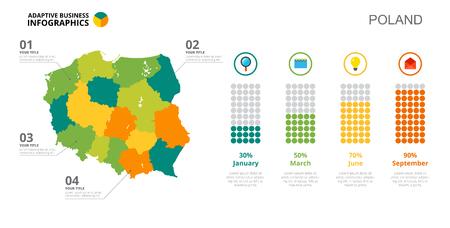 Poland Bar Chart Slide Template