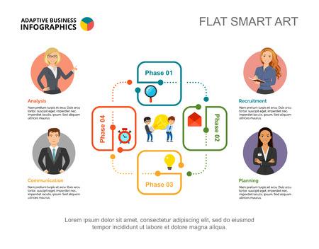 Vier stappen dia-sjabloon procesgrafiek. Bedrijfsgegevens. Cyclusdiagram, medewerker, ontwerp. Creatief concept voor infographic, project.