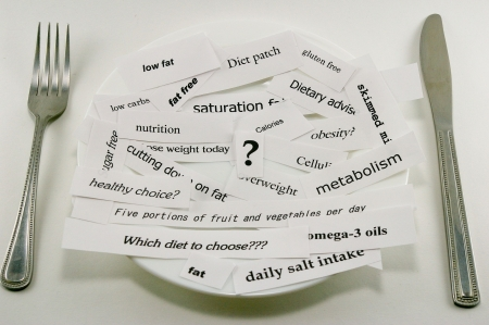 eating questions: diet concept with plate