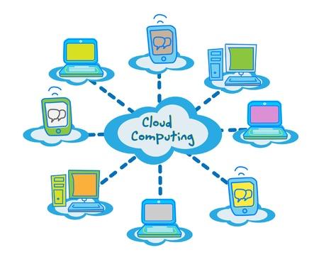 red informatica: Cloud computing equipos de cliente concepto comunicaci�n  Vectores