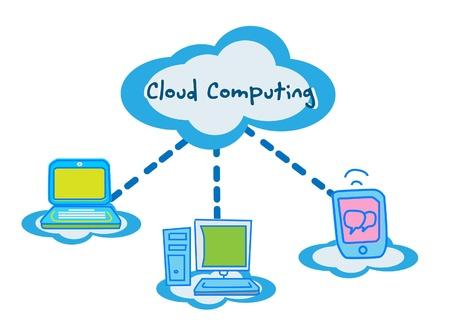 cloud computing concept communicating  Vector