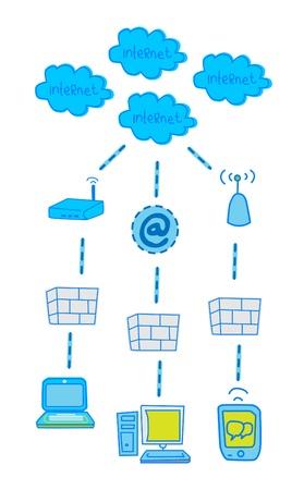 Cloud Computing Stock Vector - 11079338