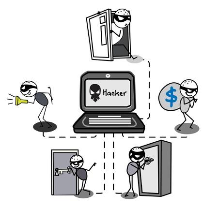 hacking: ladro pirata vettore
