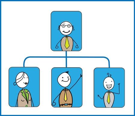 organization structure: organization chart vector
