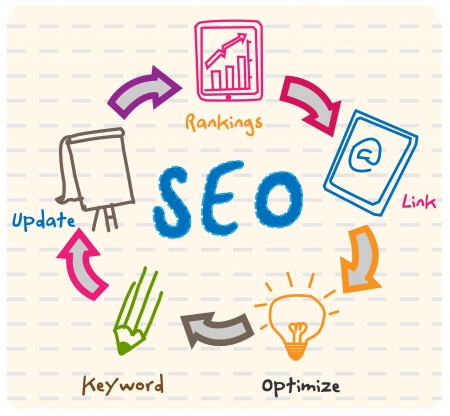 Search engine optimization vector Stock Vector - 11122909