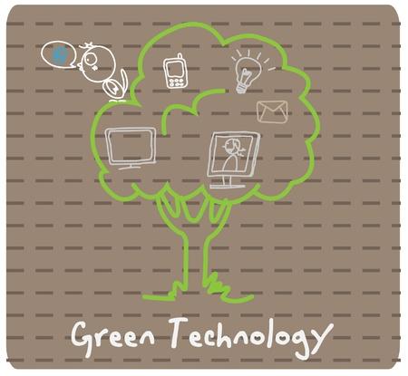 earth friendly: tree technology social