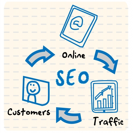 money online: SEO Business Marketing Concept Vector