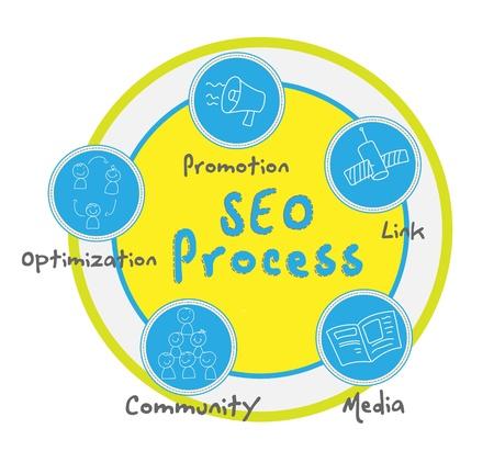 seo: SEO proces Vector