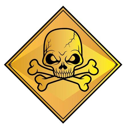 panneaux danger: Signe de danger cr�ne